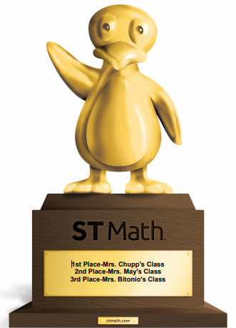 Grade 3-6: Congratulations to the following classes for the most time spent and puzzles solved in St Math for the week of January 11-17th!  Keep up the good work, Woodruff Wolves!