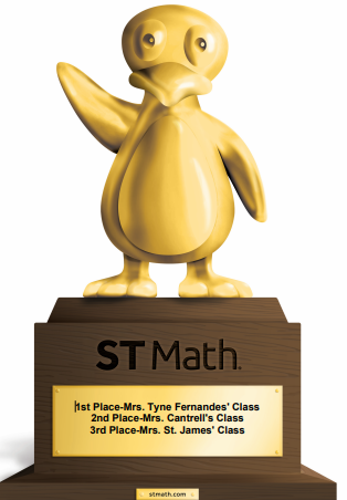 Grade K-2: Congratulations to the following classes for the most time spent and puzzles solved in St Math for the week of January 11-17th! Keep up the good work, Woodruff Wolves!