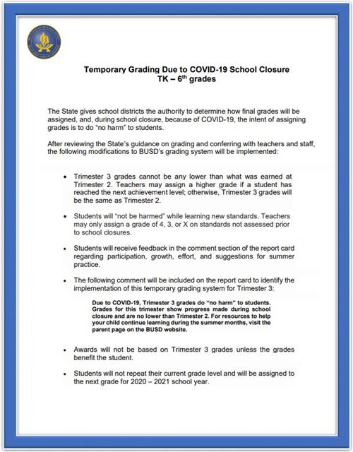 Temporary Grading Guidelines
