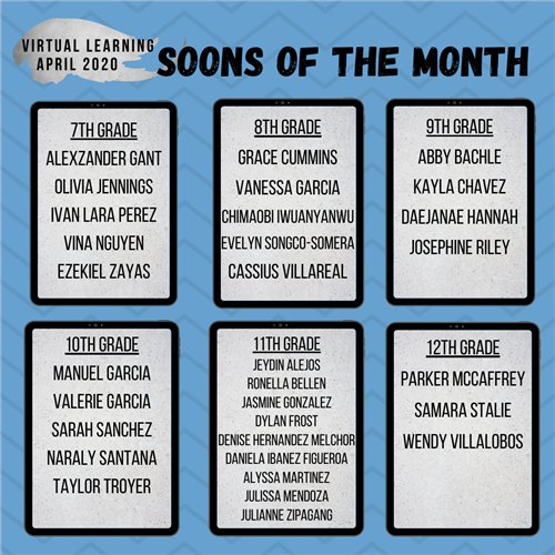 Image of Students who won SOONS of the month for Appril